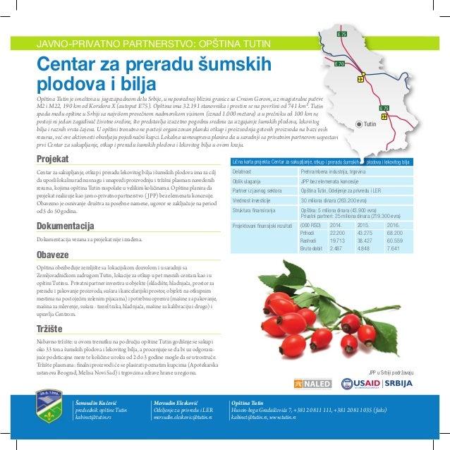 E 75  E 75  E 75  JAVNO-PRIVATNO PARTNERSTVO: OPŠTINA TUTIN  Centar za preradu šumskih plodova i bilja E 70  E 70  E 70  O...