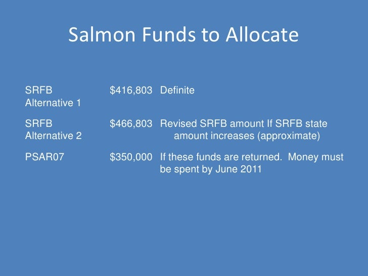 Salmon Recovery Funding Board - 2010 Proposals