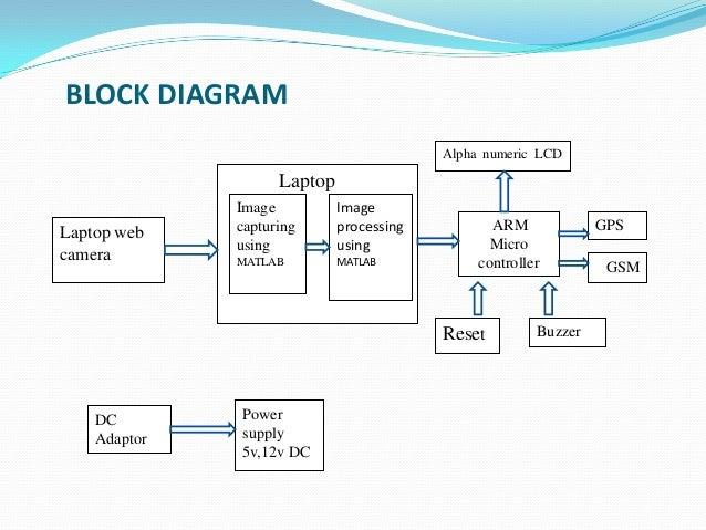 IRF540 CircuitDiagram moreover L7812 2n3005 Ile 12v 15 Volt 20  er Guc Kaynagi moreover Regulator 0 30v 5a By Ic 723   2n3055 2part as well Dc Boost Converter Circuit 3 3 5v To 12v 13 8v together with 5v 3   Fixed Voltage Regulator Ic. on 12v dc power supply schematic diagram