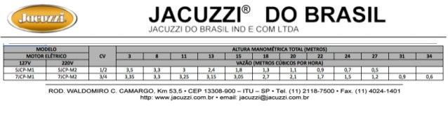 3 8 11 13 15 18 20 22 24 27 31 34 127V 220V 5JCP-M1 5JCP-M2 1/2 3,5 3,3 3 2,4 1,8 1,3 1,1 0,9 0,7 0,5 7JCP-M1 7JCP-M2 3/4 ...