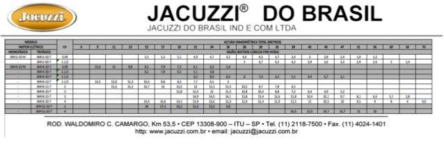 Bomba Jacuzzi Série JMH