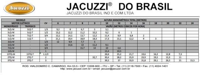 6 7 8 9 10 12 14 16 18 20 22 24 MONOFÁSICO TRIFÁSICO 3LQ-M 3LQ-T 1/3 9,2 8 6,7 5 3,1 5LQ-M 5LQ-T 1/2 13,2 12,2 11,2 10,2 9...