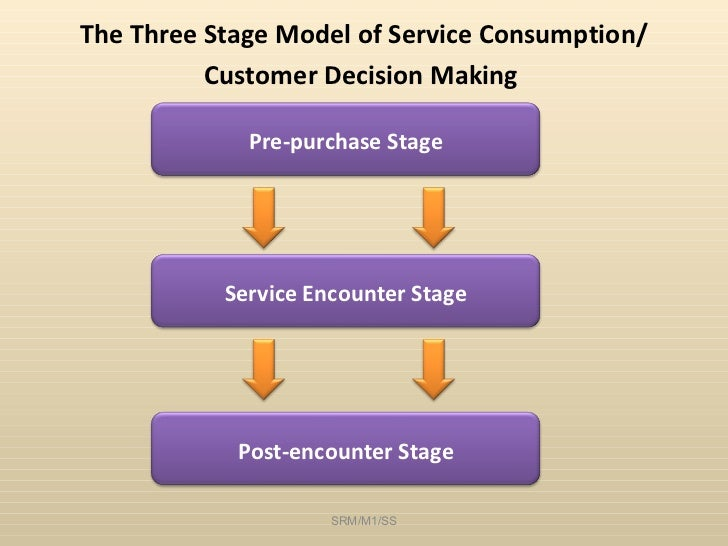 nature of service marketing pdf