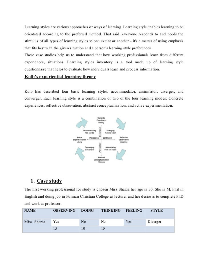 Learning styles are various approaches or ways of learning. Learning style enables learning to beorientated according to t...