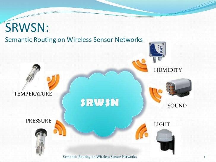 SRWSN: Semantic Routing on Wireless Sensor Networks <br />HUMIDITY<br />SRWSN<br />TEMPERATURE<br />SOUND<br />PRESSURE<br...