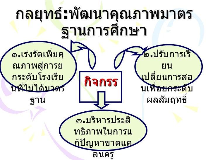 กลยุทธ์ : พัฒนาคุณภาพมาตรฐานการศึกษา กิจกรรม ๒ . ปรับการเรียน เปลี่ยนการสอนเพื่อยกระดับผลสัมฤทธิ์ ๑ . เร่งรัดเพิ่มคุณภาพสู...
