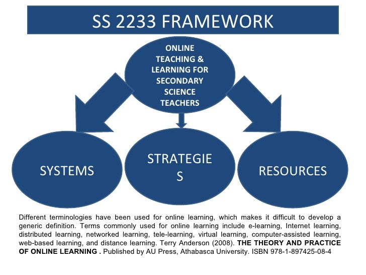 SS 2233 FRAMEWORK STRATEGIES ONLINE TEACHING & LEARNING FOR SECONDARY SCIENCE TEACHERS SYSTEMS RESOURCES Different termino...