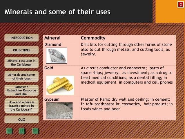 Social Studies M3 Bauxite Amp Other Minerals
