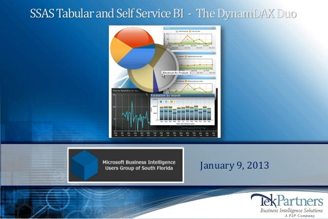 SSAS Tabular and Self Service BI - The DynamDAX Duo                                January 9, 2013