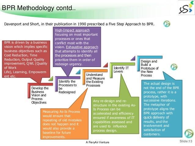 Organisational Structure of McDonald's