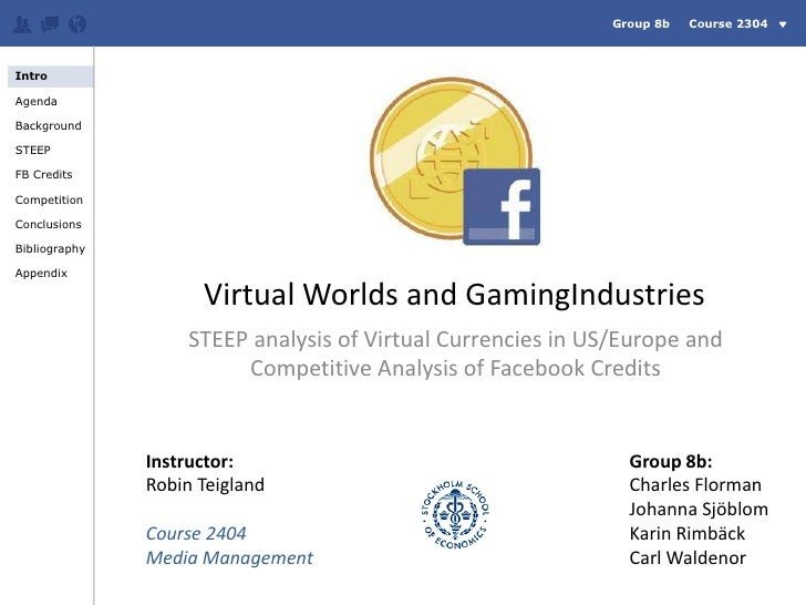 Group 8b     Course 2304<br />Intro<br />Agenda<br />Background<br />STEEP<br />FB Credits<br />Competition<br />Conclusio...