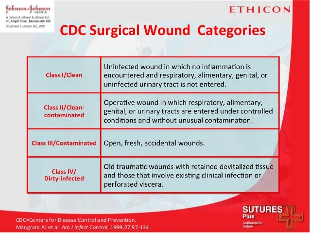 THE IDEAL SURGICAL SUTURE
