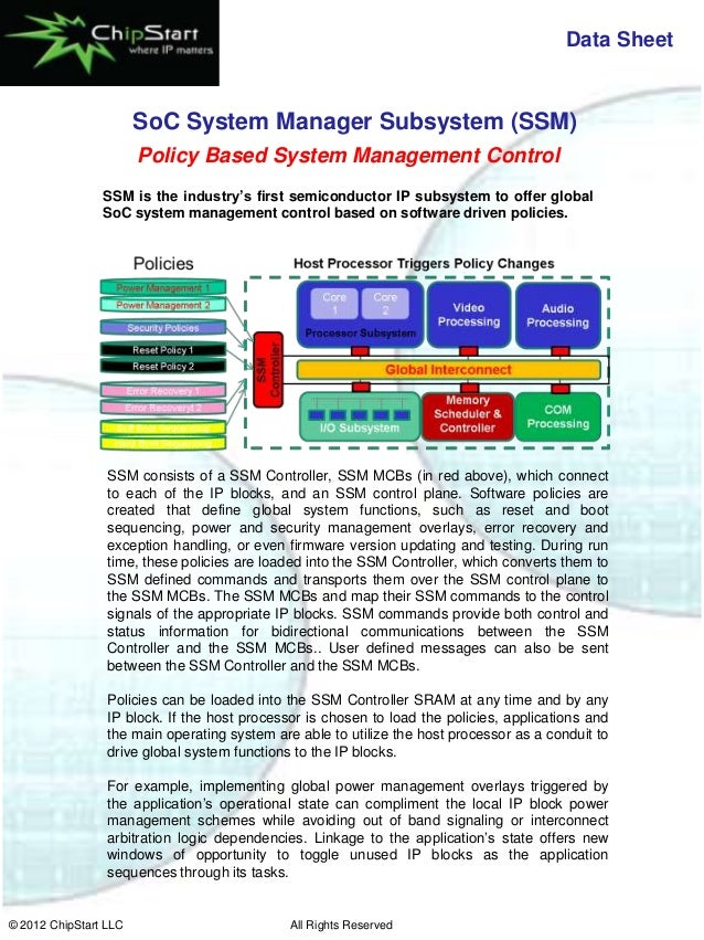 Data Sheet                       SoC System Manager Subsystem (SSM)                       Policy Based System Management C...