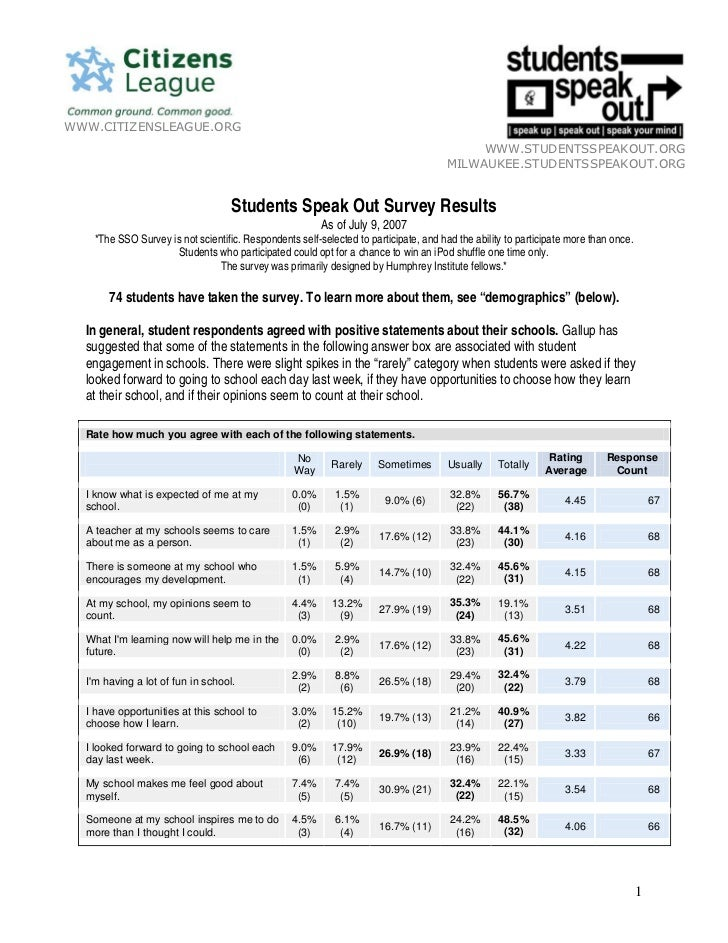 Students Speak Out Survey Results