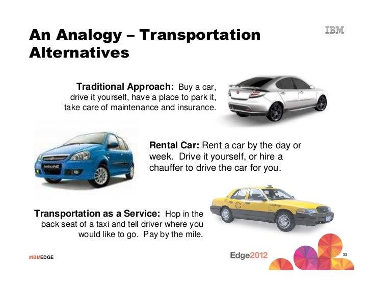 Ibm National Car Rental