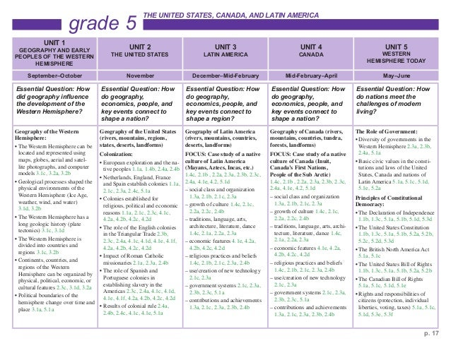 study of scope of special grade Phonics and word study this chapter provides an overview of phonics and word study: what it is, how to assess it, the sequence of skills, and how to design instructional activities the chapter also includes instructional classroom activities to guide teachers and parents and an annotated bibliography.