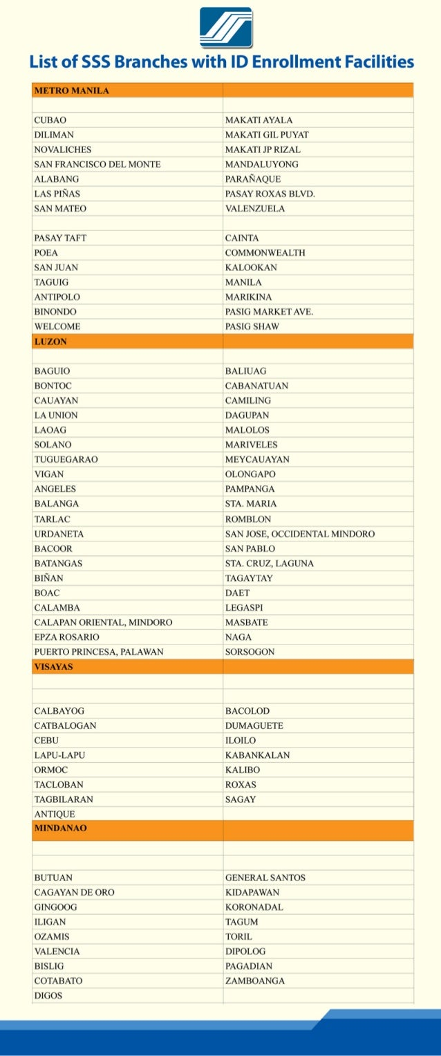 List of SSS Branches with ID Enrollment Facilities