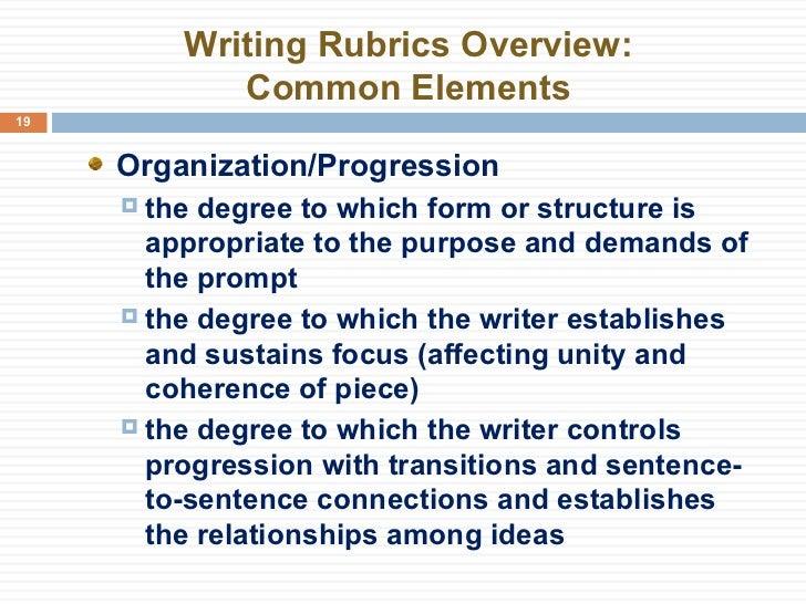 Taks essay rubric