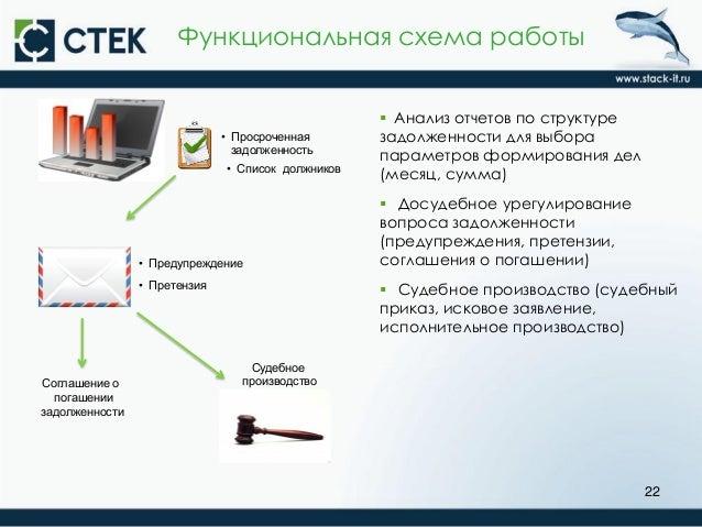 Анализ отчетов по структуре