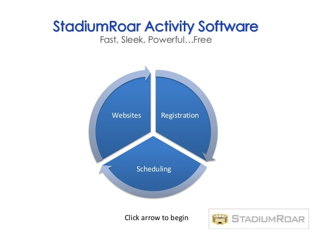 Fast, Sleek, Powerful…Free  Websites      Registration        Scheduling     Click arrow to begin