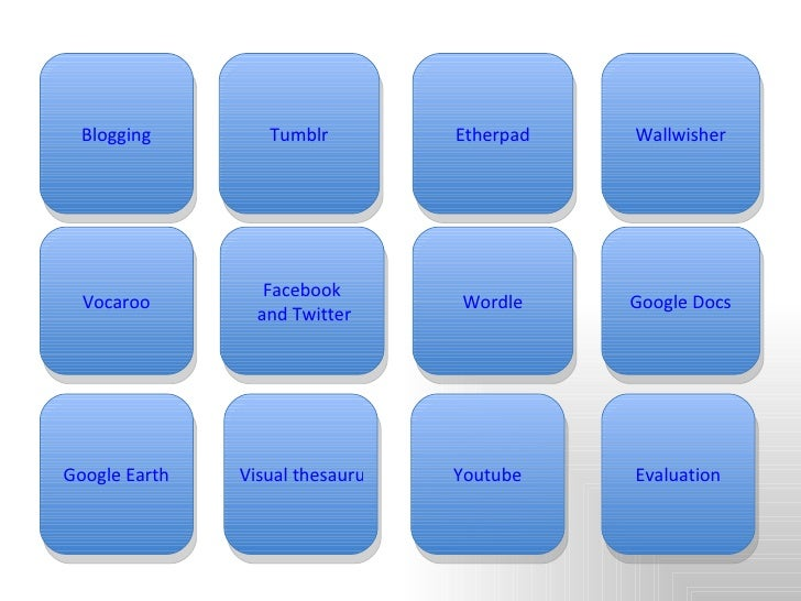 Blogging Tumblr Etherpad Facebook  and Twitter Vocaroo Wallwisher Wordle Google Docs Google Earth Visual thesaurus Youtube...