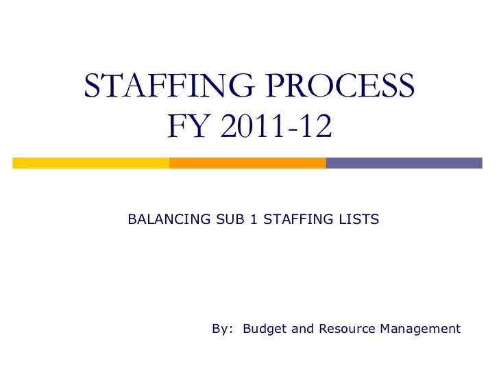 STAFFING PROCESS FY 2011-12 By:  Budget and Resource Management BALANCING SUB 1 STAFFING LISTS