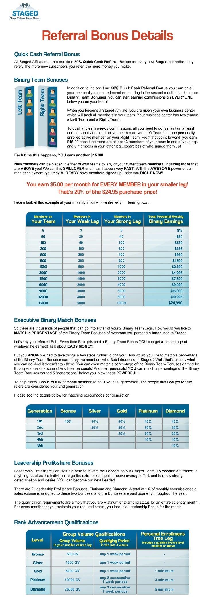 Staged referral bonus