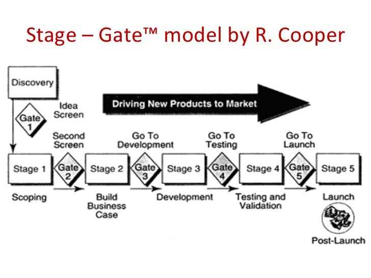 Stage Gate Criteria Examples Npd Stage Gate Presentation