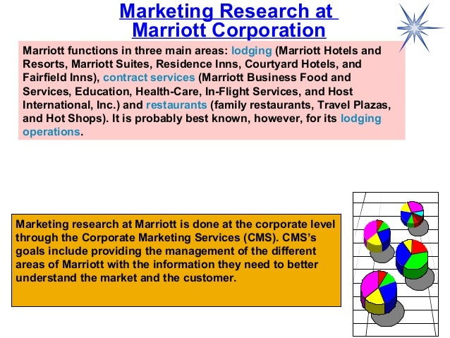 Marketing research marriott