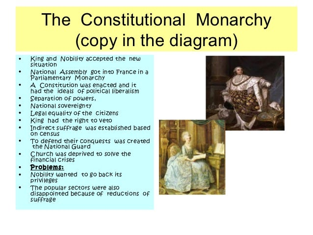 the power of french monarchy New monarchs, exploration & 16 th century society i new monarchs : c146 0-1520 a consolidated power and created the foundation for europe's first modern nation-states in france, england and spain (french) church o represented a major blow to papal influence in france.