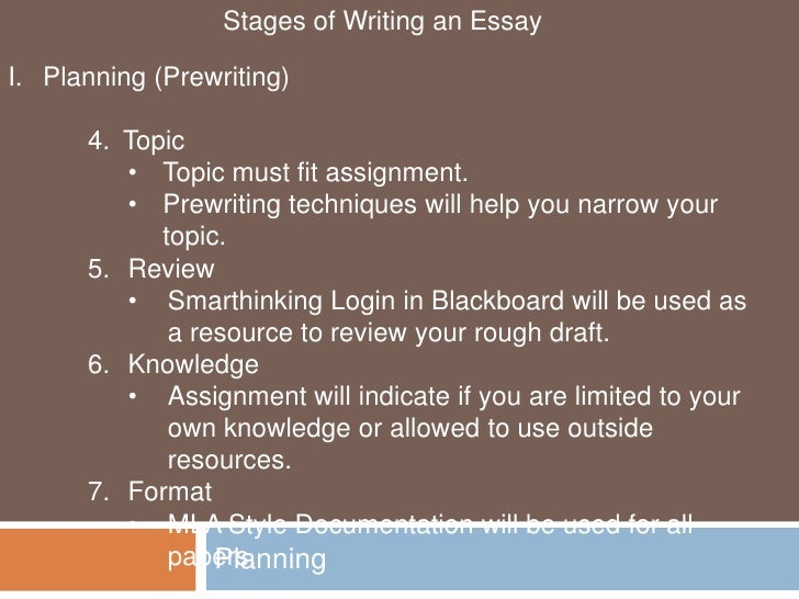 Planning stages of writing an essay