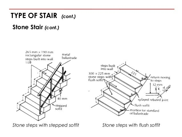 Stairs 39730717 as well Cost Of Spiral Staircase Installed additionally P2179 moreover Reverse Parking Only Sign 300x450 Metal furthermore Westend Straight Staircase. on metal stair treads