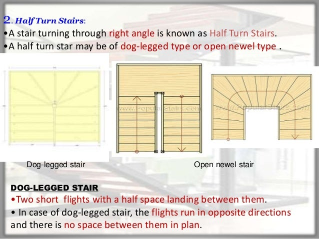 Front Elevation Of Dog Legged Staircase : Stairs