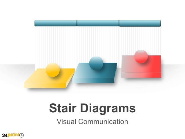 Stairs Diagrams - Editable PowerPoint Presentation