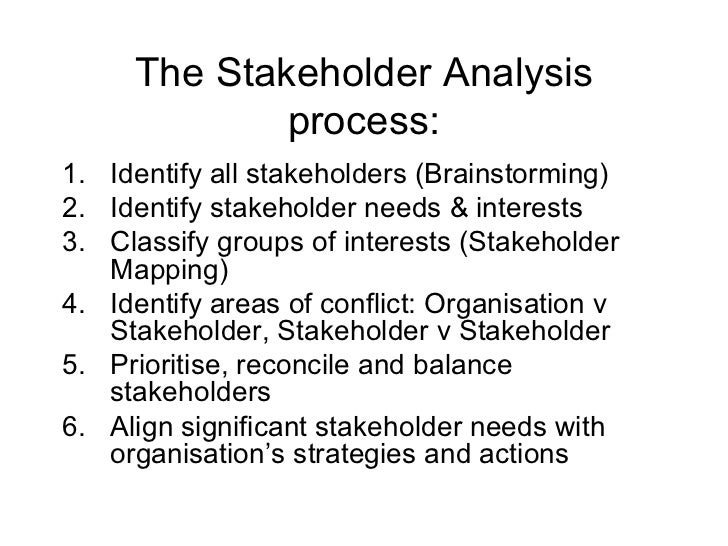 conflict of interest with different stakeholders essay Stakeholders involvement 5 stakeholders involvement  to pupils at risk or  those who have dropped out through the network of different organisations area:  5.