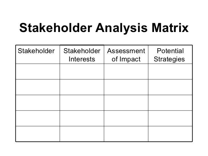 stakeholder analysis essay Stakeholder analysis case study: bydauto enter hk's electric taxi / bus market hui qiu, emba 18 esc rennes case background hong kong (hk) is.