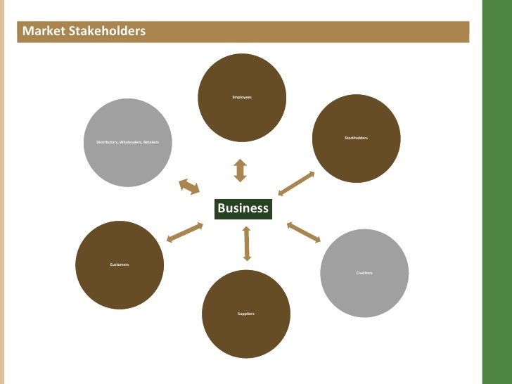 Stakeholder Analysis September 2011