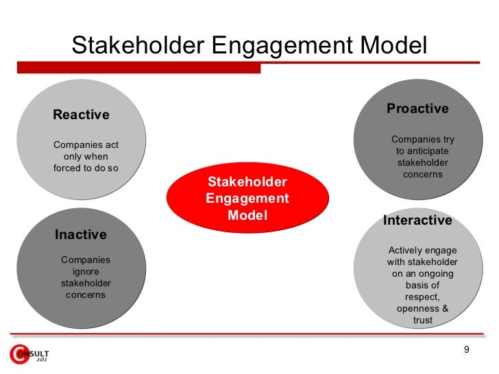 stakeholder involvement laos essay