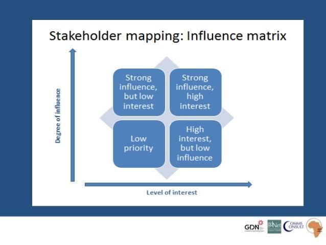 Shareholder and stakeholder Essay