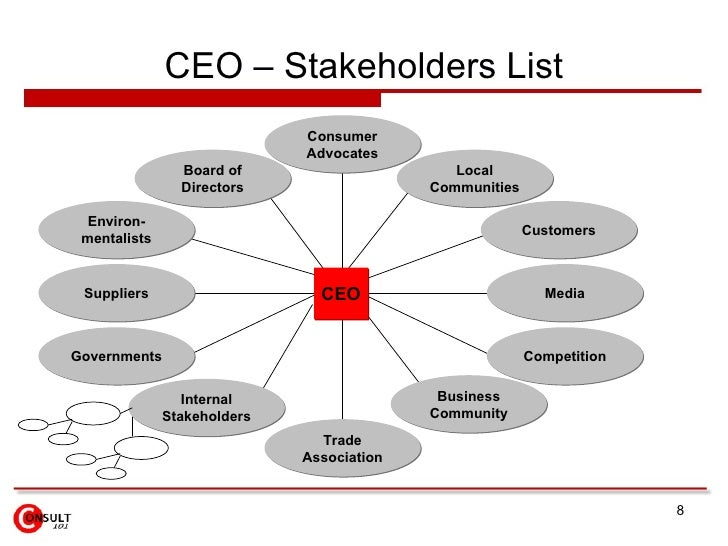 stakeholder corporate governance and stakeholders