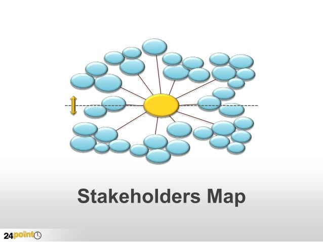 Stakeholders Map Insert text Insert text Insert text  Insert text  Insert text Insert text  Insert text  Insert text  Inse...