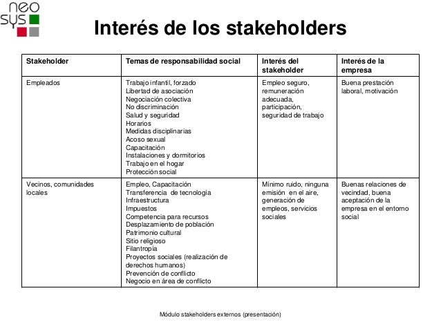requisitos de partes interesadas