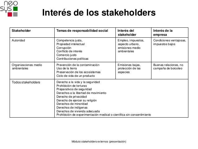 requisitos de partes interesadas en ISO 9001