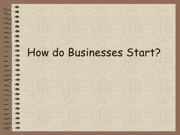 Standard Grade Business Management - How Do Businesses Start?