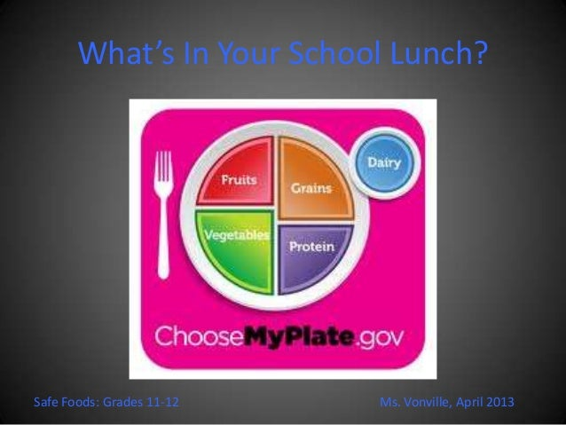 What's In Your School Lunch?Ms. Vonville, April 2013Safe Foods: Grades 11-12