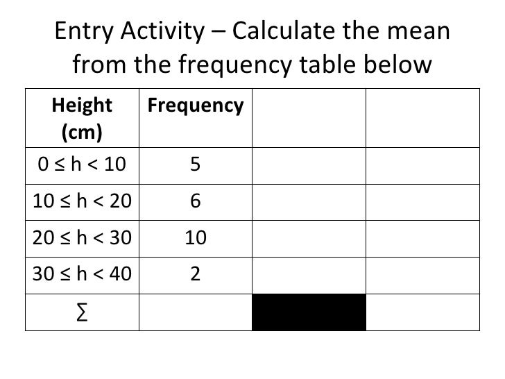 Entry Activity – Calculate the mean   from the frequency table below Height    Frequency   (cm)0 ≤ h < 10     510 ≤ h < 20...