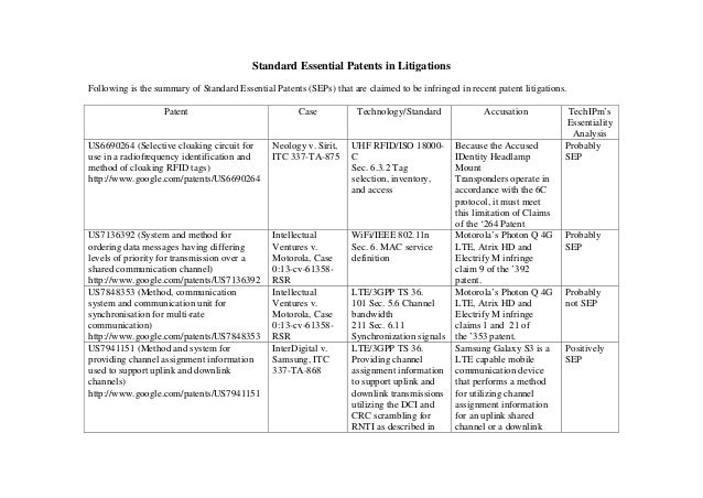 Standard Essential Patents in Litigations: UHF RFID, WLAN, LTE