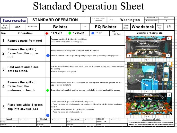 Standard work instruction template standardized work for Standard work instructions excel template