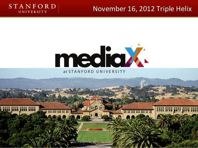 November 16, 2012 Triple Helix at S T A N F O R D U N I V E R S I T Y