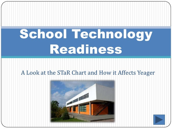 A Look at the STaR Chart and How it Affects Yeager<br />School Technology Readiness<br />